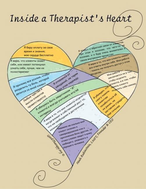 Критерии выбора психолога, психотерапевта
